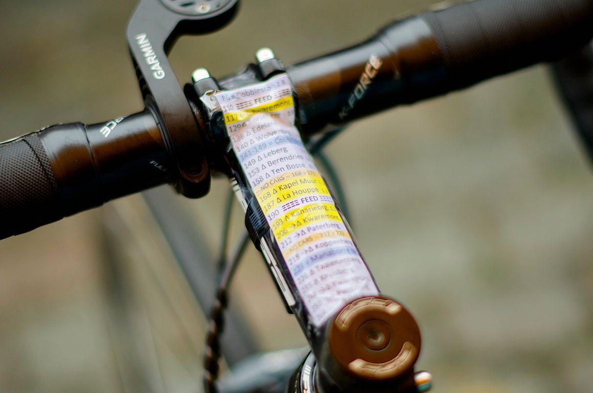 Alle hellingen van de Ronde op een rijtje.